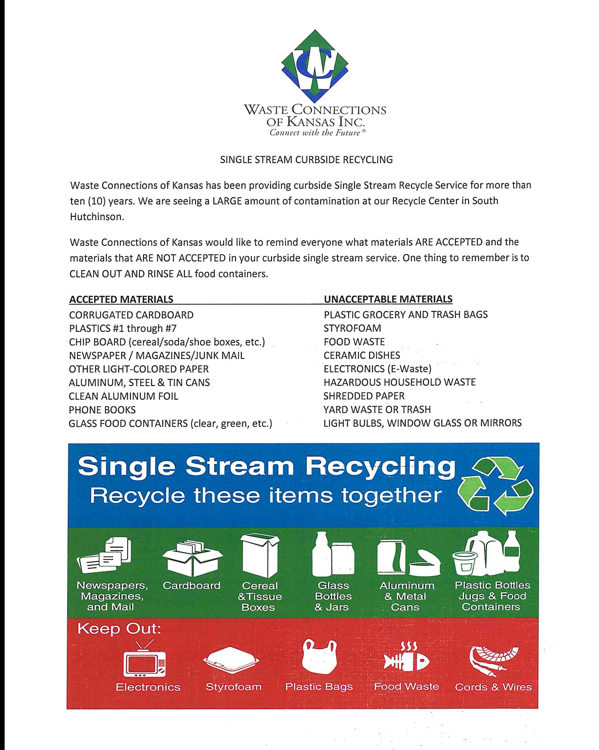 WASTE CONNECTIONS OF KANSAS SINGLE STREAM CURBSIDE RECYCLING .docx